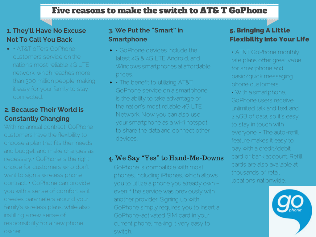 Five reasons to make the switch to AT& T GoPhone